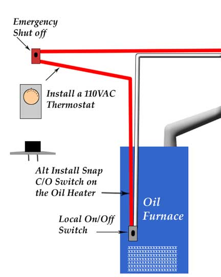 oil Heater Safety switch